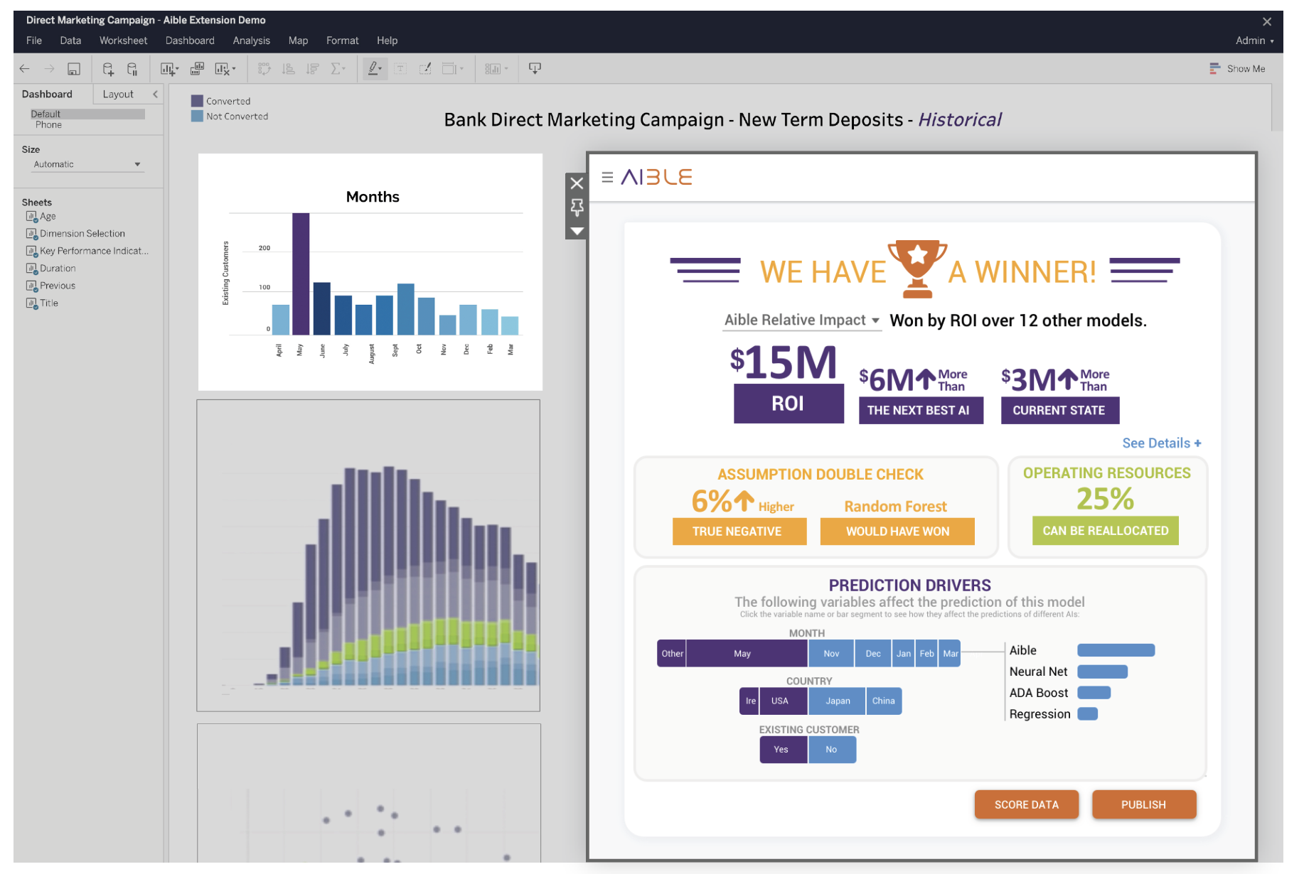 Click on any key predictor in Aible and see the details in Tableau